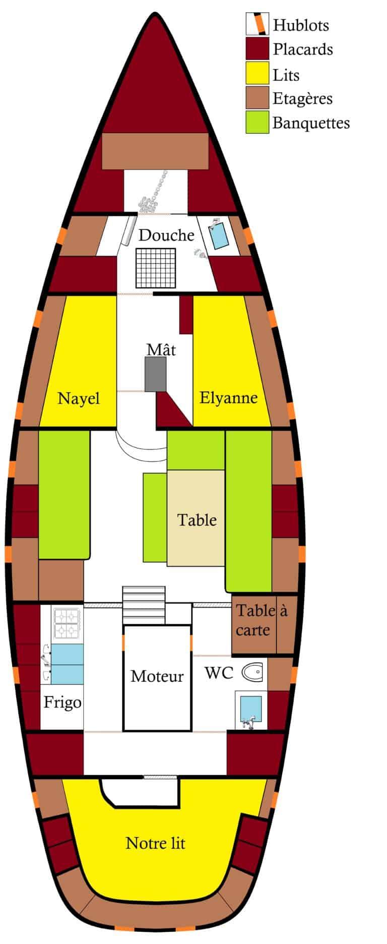 Plan d'un voilier Formosa 47 pieds