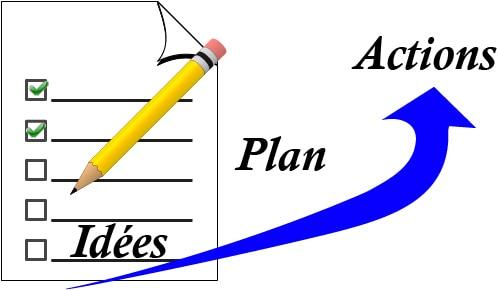 partir en voilier avec un plan d'action