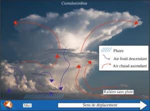 Le cumulonimbus et la météo marine