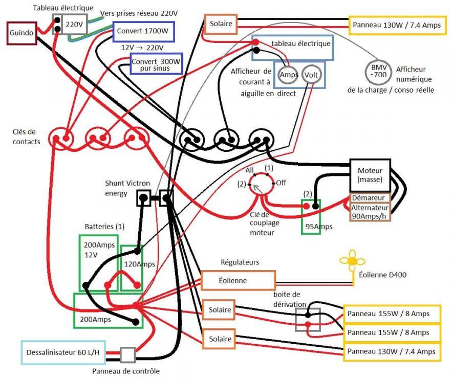 notre nouveau schema electrique